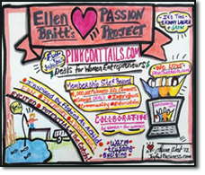 Ellen Britt Visual Map