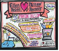 Ellen Britt Visual Map