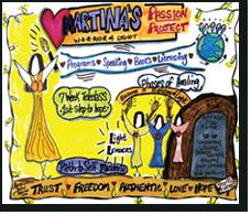 Martina Muir Vision Map