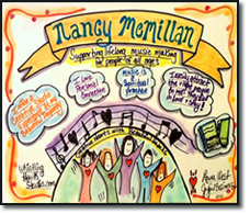 Nancy McMillan Visual Map