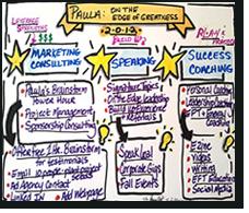 Paula Rosario Vision Map