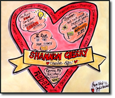 Shannon Cherry Vision Map