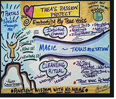 Thea Sheldon's Vision Map